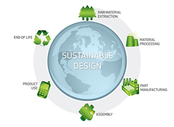 SOLIDWORKS SUSTAINABILITY - Addonix Technologies Buy SOLIDWORKS in